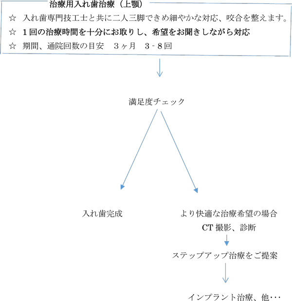 onayami04_img3.jpg